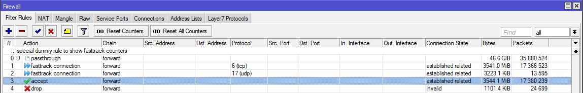 MikroTik Fast Track Connection - Даешь свободу CPU |